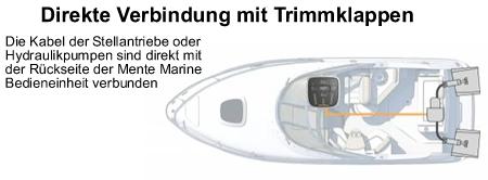 Mente Marine ACS RP Vollautomatische Trimmklappen-Steuerung (Längs- und Querachse)